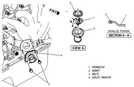 1996 Chevy Cavalier 2 4 Engine Diagram - Wiring Diagram Schema