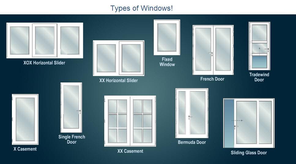 Types of Windows in buildings