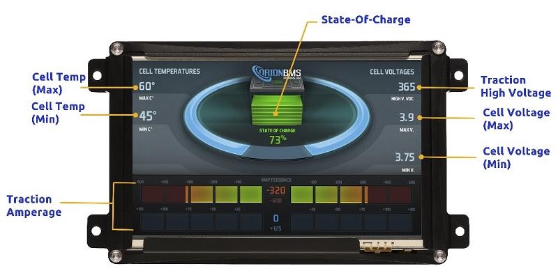 19 Fresh Sonos Wiring Diagram