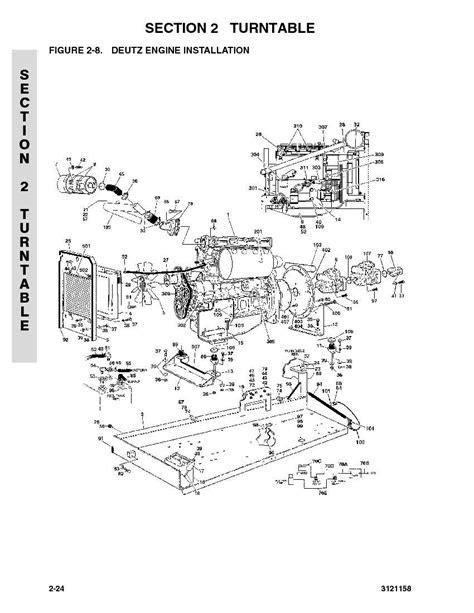 Construction Equipment Parts: JLG Parts from www.GCIron.com
