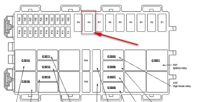 Diagram 2000 Ford Focus Zx3 Fuse Diagram Full Version Hd Quality Fuse Diagram Busdiagramk Urbanamentevitale It