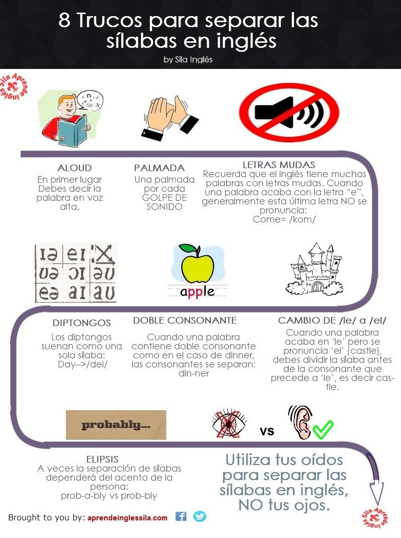 8 Trucos Para Separar Las Palabras En Sílabas En Inglés - muda vs ora roblox id code