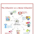 A Framework for Implementing Maker Education Activities Presentation