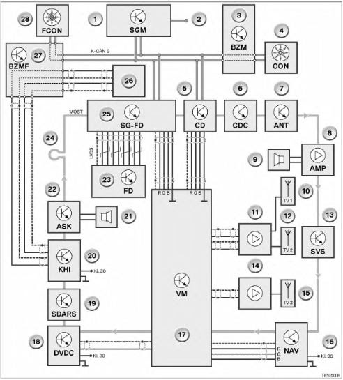 diagram] bmw 750li radio wiring diagram full version hd quality wiring  diagram - cctvwiring.villaroveri.it  villa roveri