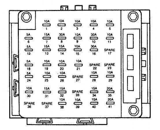 98 Lincoln Continental Fuse Box Diagram