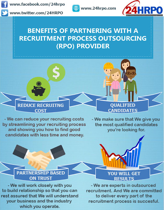 Benefits of Partnering with a RPO Provider - 24 HRPO
