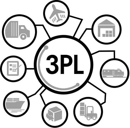 ParceLLink-How to Choose the Best 3PL Provider
