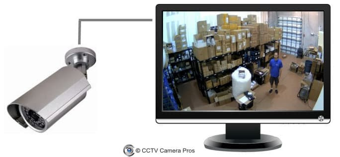 How to Connect a CCTV Camera to a TV