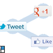 Add Social Share Buttons to Genesis Post Info Using Simple Edits