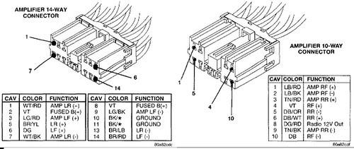 Wiring Diagram: 8 Chrysler Infinity Amp Wiring Diagram Car