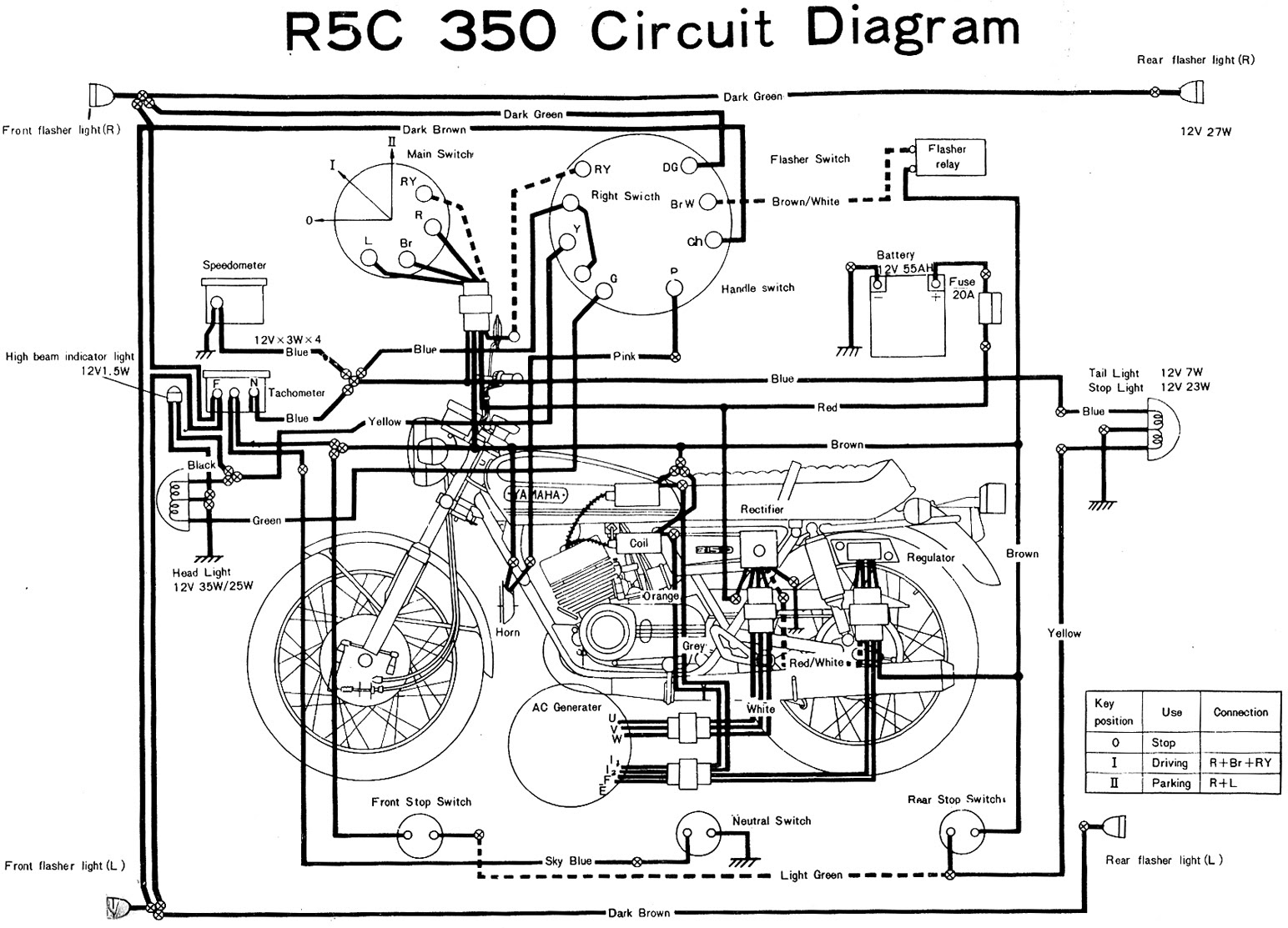 8f24 125cc Pit Bike Wiring Diagram For Wiring Library