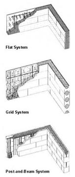 ICF_systems