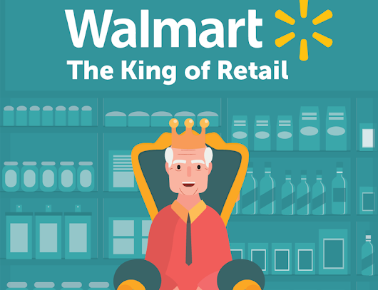 Wallmart - The King OF Retail [Infographic]