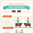 A Tale of Two Cows | Visual.ly
