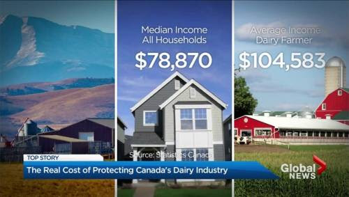 Pros & cons of Canada's supply management system | Watch News Videos Online