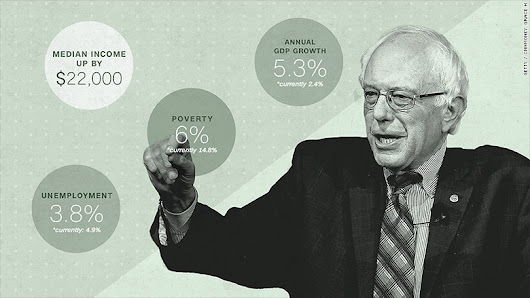 Under Sanders, income and jobs would soar, economist says