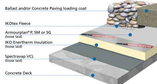 warm ballasted roofing system 1