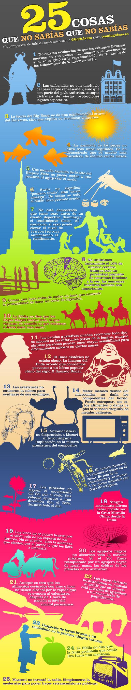 25 cosas que puede que conozcas mal