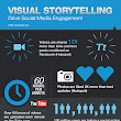 8 Solid Reasons Why Visual Storytelling Dominates the Digital World | brandjournalism