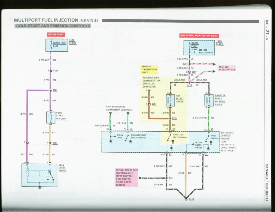 86 Camaro Wiring Diagram 1988 Honda Accord Fuse Box Bege Wiring Diagram