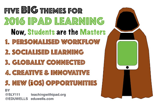 Five BIG Themes for 2016 iPad Learning