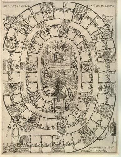 Filosofia cortesana de Alonso de Barros (1588)