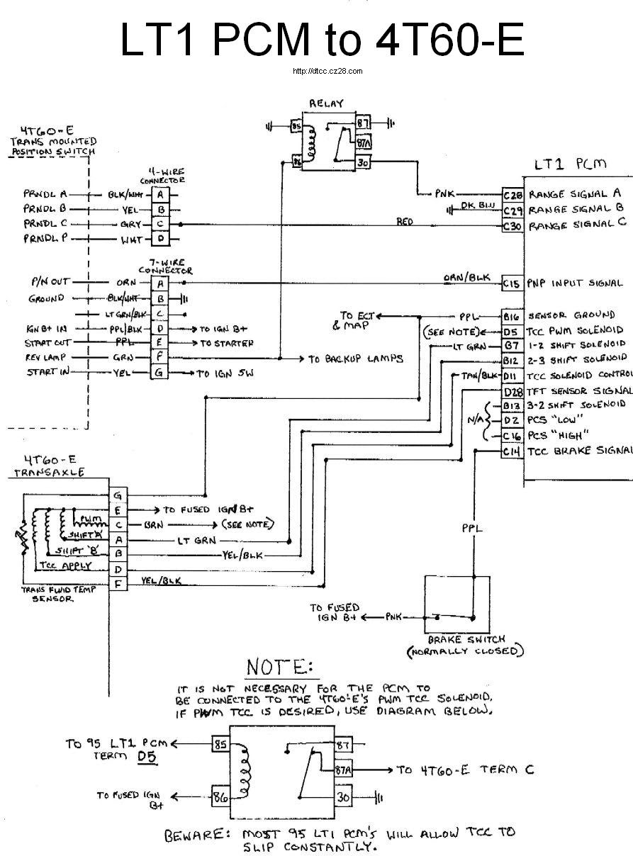 31 Gm Ls3 Crate Engine Wiring Diagram - Wiring Diagram ...