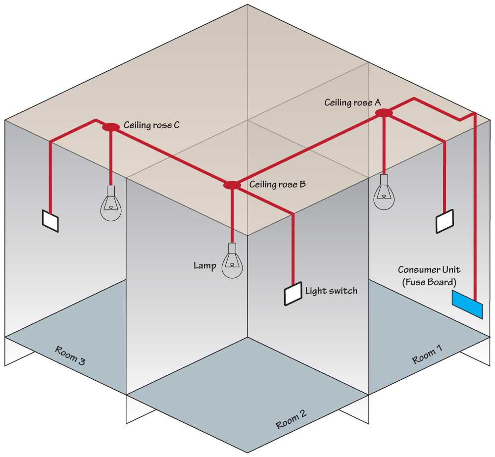 House Wiring Diagram Lights | Home Wiring and Electrical Diagram