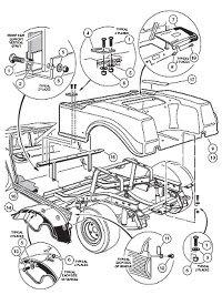 Gas Club Car Diagrams 1984 2005