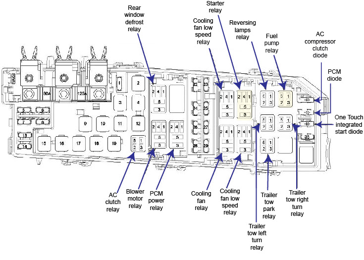 Diagram 2001 Ford Escape Coil Pack Wiring Diagram Full Version Hd Quality Wiring Diagram Eschematics2f Angelux It