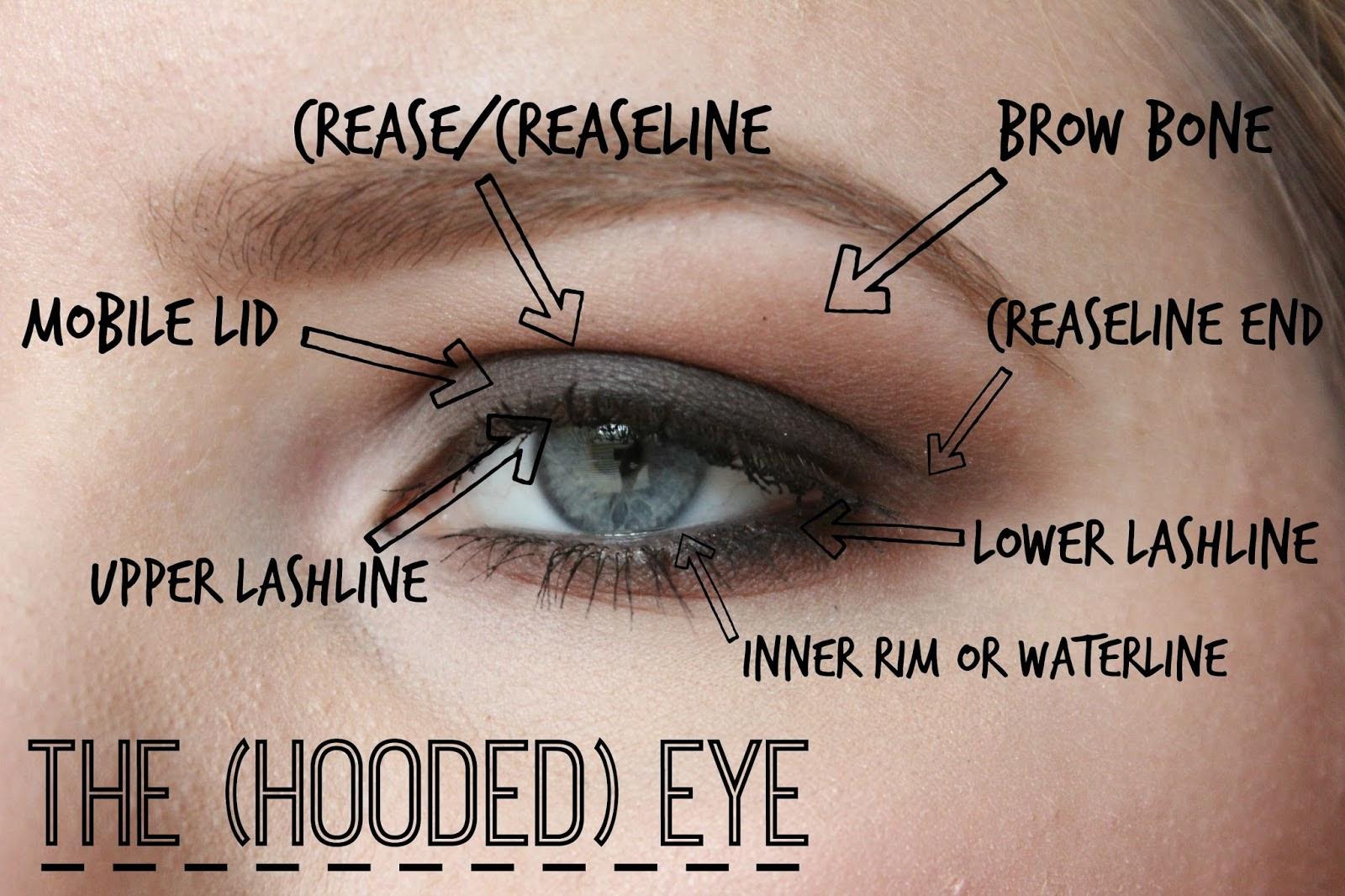 Makeup Tutorial For Hooded Eyes | The Expert Guide - L'Oréal Paris