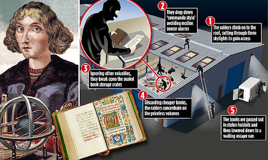 Gang abseiled into a warehouse and stole rare books