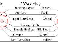 7 Wire Trailer Diagram