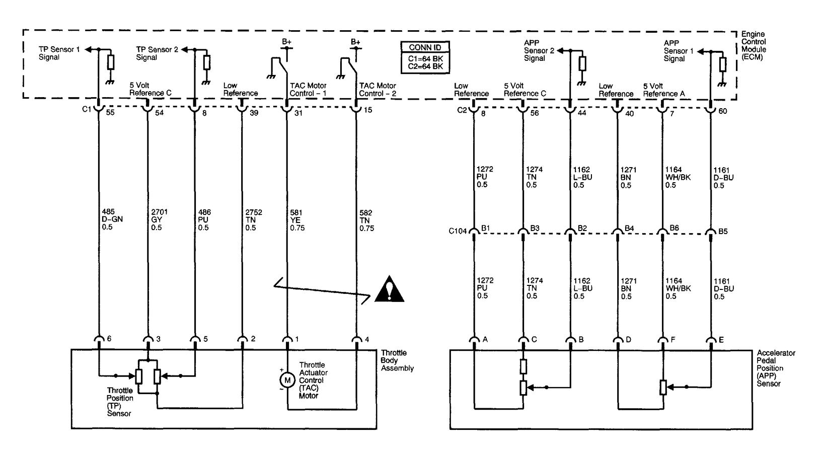 Diagram 2010 Cadillac Srx Wiring Diagram Full Version Hd Quality Wiring Diagram Wiringenclosure Drivefermierlyonnais Fr