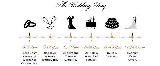 Tips For Perfecting An Amazing Wedding Timeline