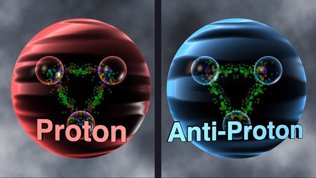 http://physics4u.gr/blog/wp-content/uploads/2015/11/antimatter.jpg