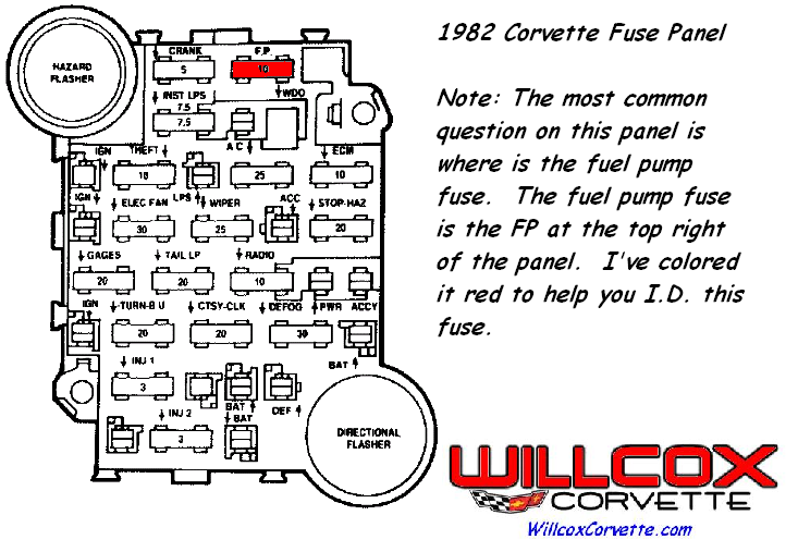 1985 Corvette Fuse Box Wiring Diagram Resource A Resource A Led Illumina It