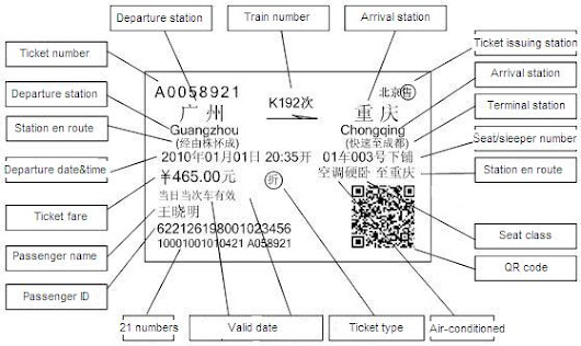 Read a Train Ticket - ChinaTour.Net