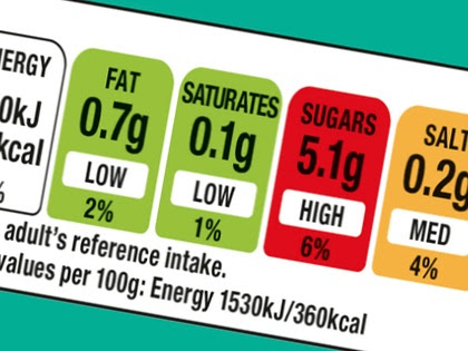 Food labelling system draws mixed response