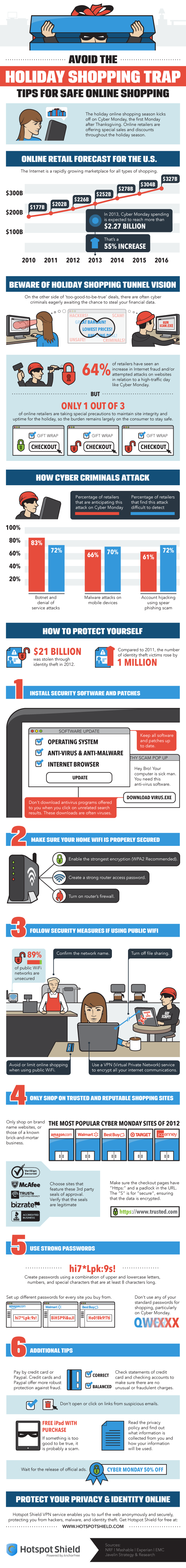 Infographic: Avoid The Cyber Monday Trap Tips For Safe Online Shopping