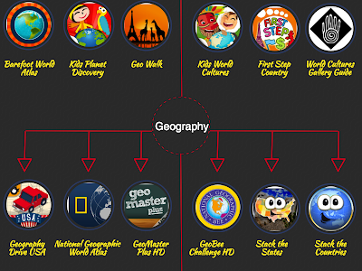Some Very Good Social Studies Apps for Teachers and Students