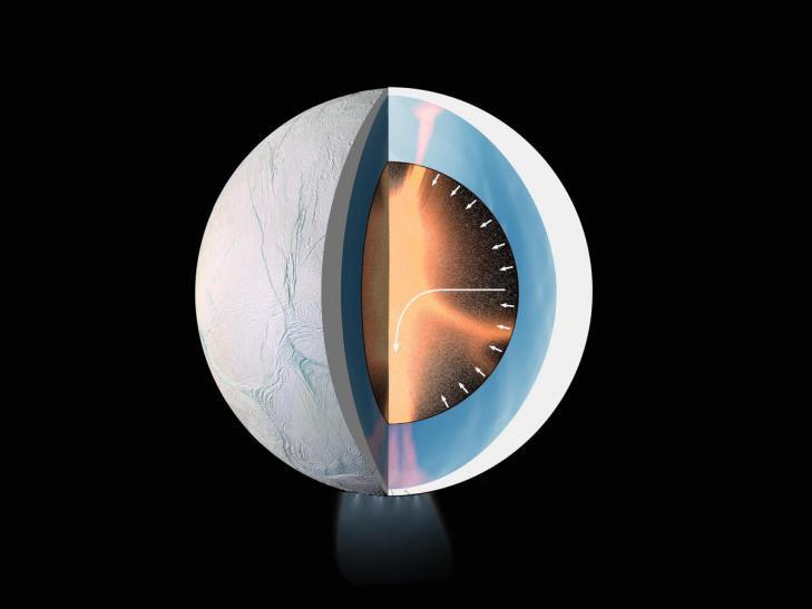 Cassini enceladus interior