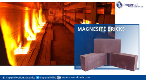 Refractory | Engineering | Electrical — What priority does the magnesite brick carry?