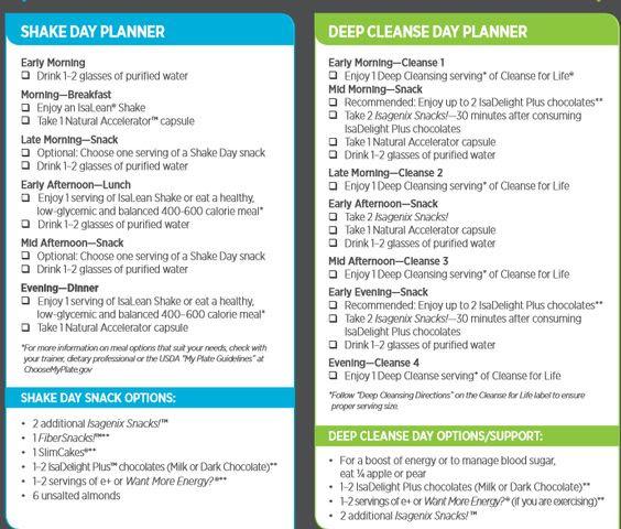 isagenix 30 day cleanse daily schedule - Google Search | Isagenix ...