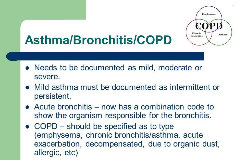 Copd Exacerbation And Emphysema Icd 10 - copd blog l