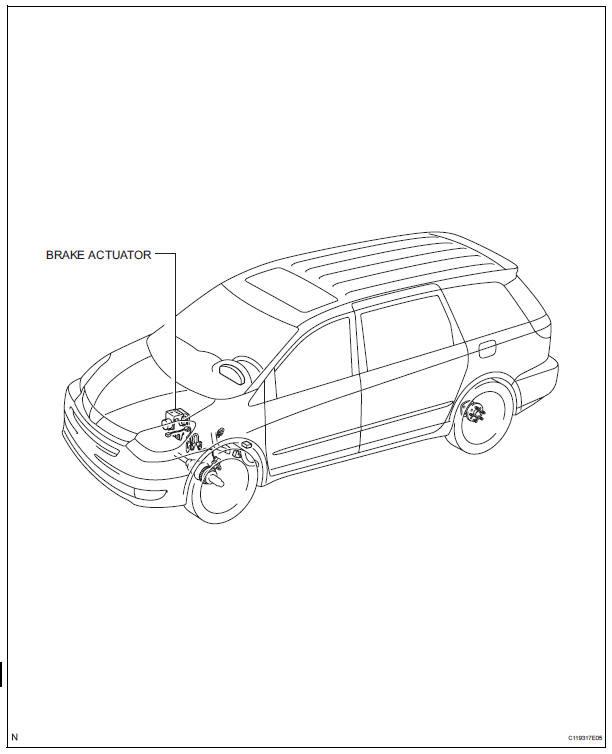 Vsc Light Toyota Sienna ~ Best Toyota