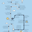 Data Center Migration Roadmap - Infographic