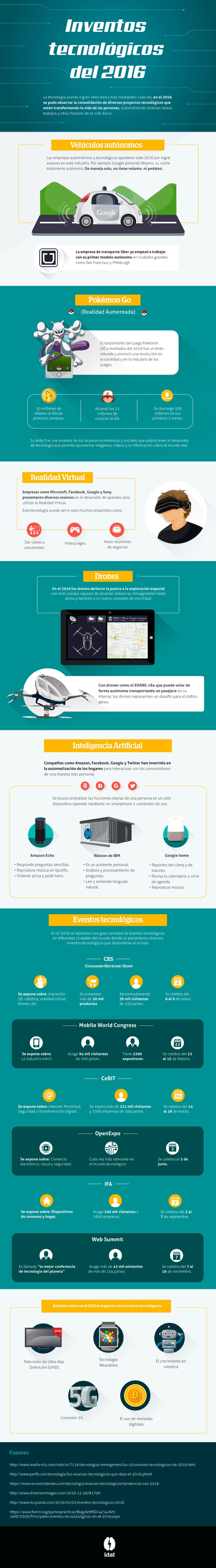 Infografía Inventos Tecnológicos del 2016.