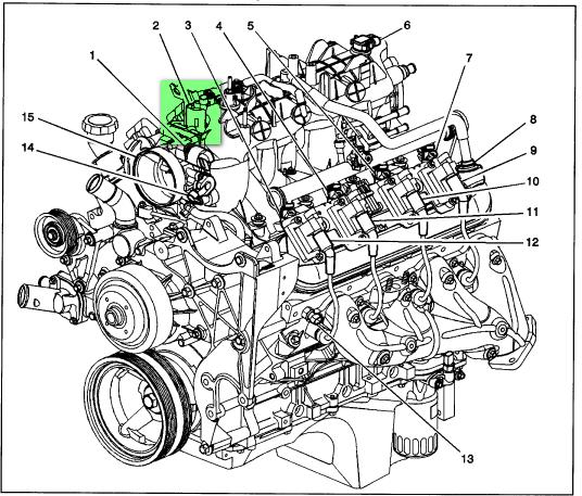 Chevy Tahoe Engine Diagram 2001 Club Car Gas Wiring Diagram Toshiba Yenpancane Jeanjaures37 Fr