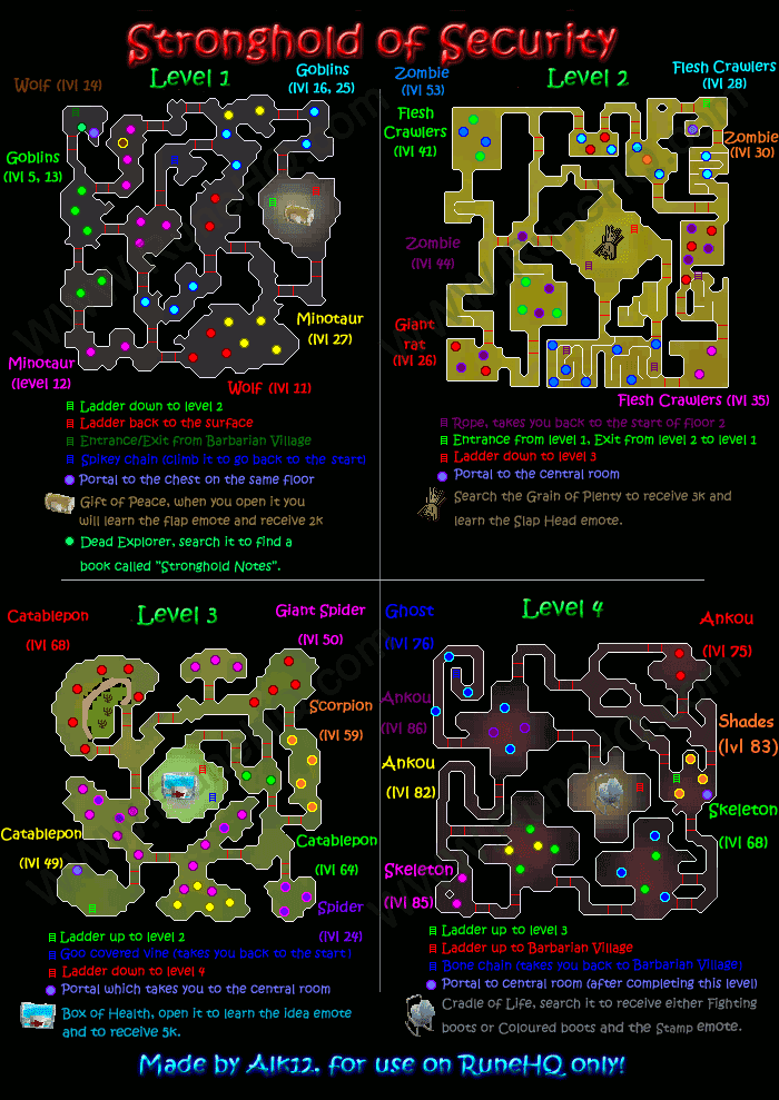 Osrs Stronghold Of Security : stronghold, security, Stronghold, Security, Maping, Resources